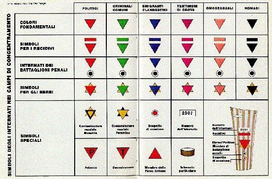 simboli1-1611754937.jpg